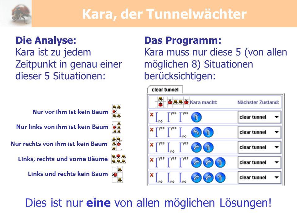 Die Analyse: Kara ist zu jedem Zeitpunkt in genau einer dieser 5 Situationen: Das Programm: Kara muss nur diese 5 (von allen möglichen 8) Situationen