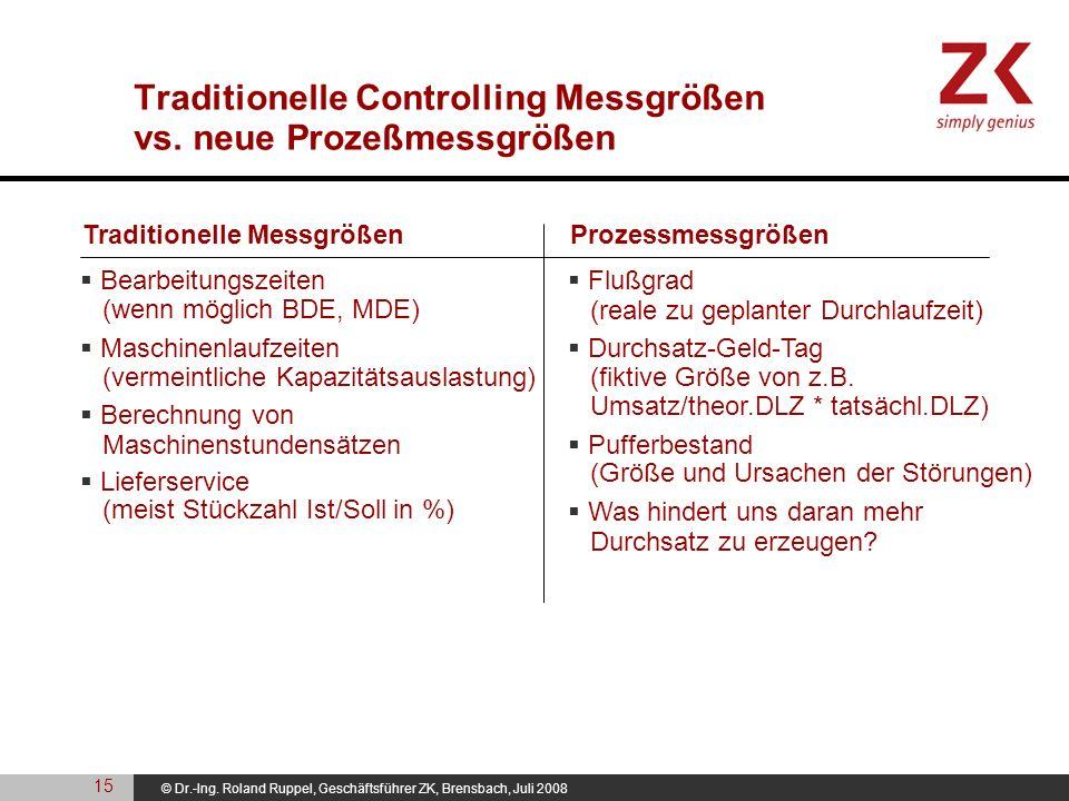 © Dr.-Ing. Roland Ruppel, Geschäftsführer ZK, Brensbach, Juli 2008 Traditionelle Controlling Messgrößen vs. neue Prozeßmessgrößen Bearbeitungszeiten (
