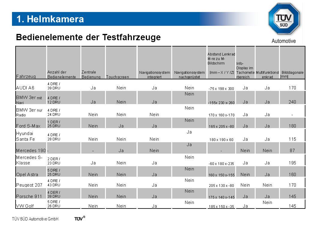 TÜV SÜD Automotive GmbH 1. Helmkamera Bedienelemente der Testfahrzeuge