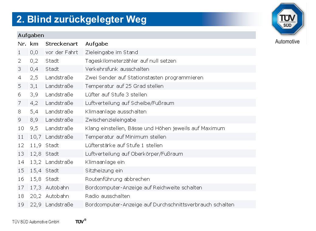 TÜV SÜD Automotive GmbH 2. Blind zurückgelegter Weg