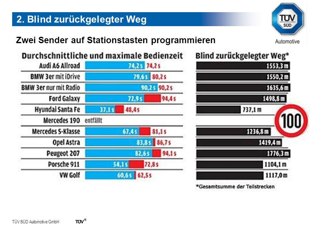 TÜV SÜD Automotive GmbH Zwei Sender auf Stationstasten programmieren 2. Blind zurückgelegter Weg