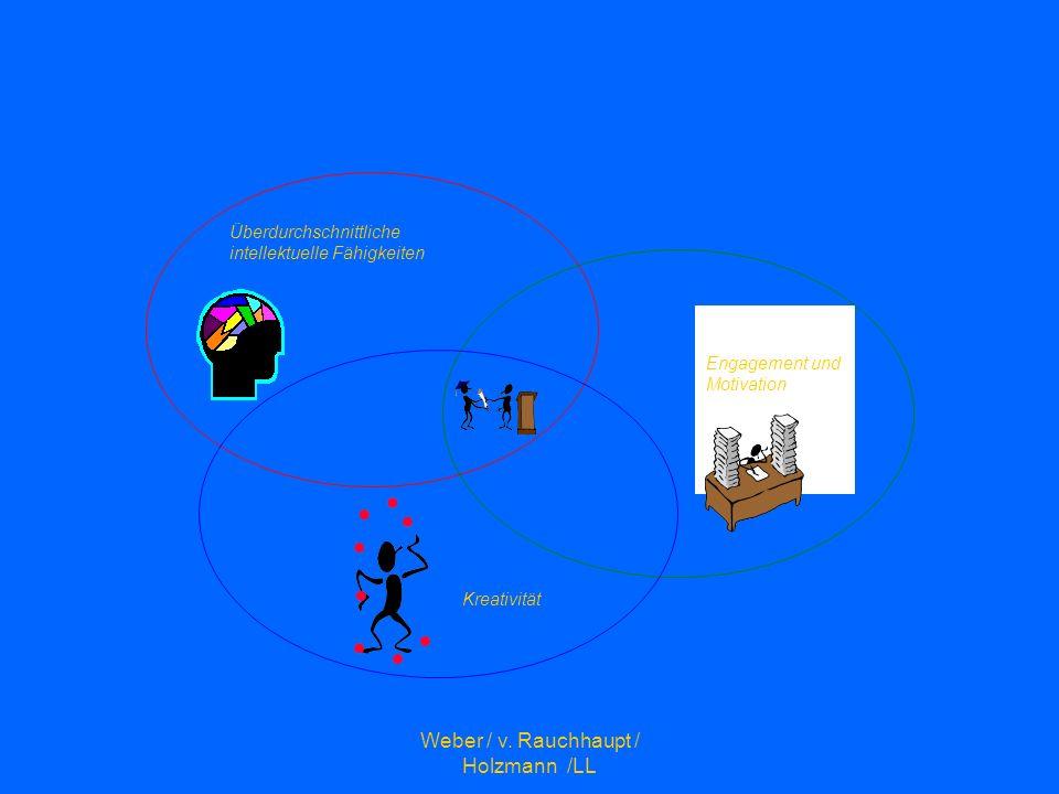 Weber / v. Rauchhaupt / Holzmann /LL Überdurchschnittliche intellektuelle Fähigkeiten Engagement und Motivation Kreativität