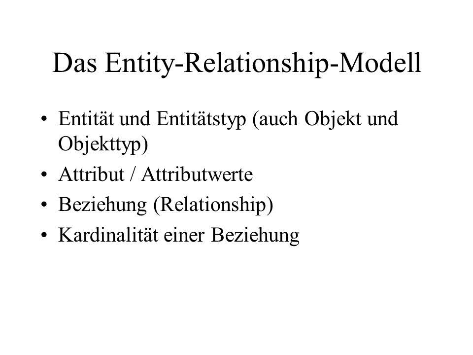 Das Entity-Relationship-Modell Entität und Entitätstyp (auch Objekt und Objekttyp) Attribut / Attributwerte Beziehung (Relationship) Kardinalität eine