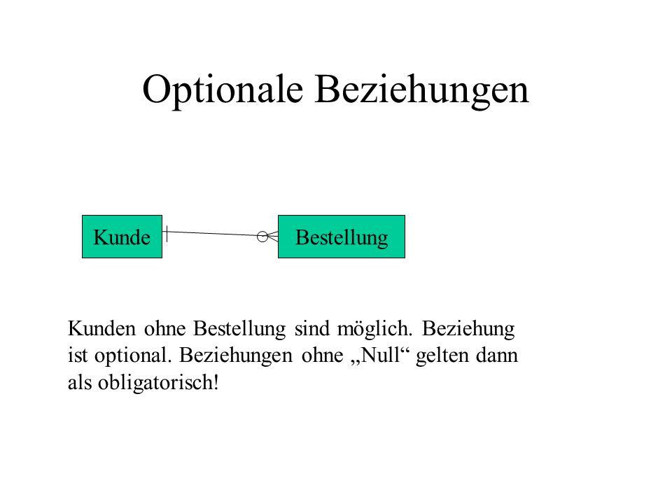 Optionale Beziehungen KundeBestellung Kunden ohne Bestellung sind möglich. Beziehung ist optional. Beziehungen ohne Null gelten dann als obligatorisch