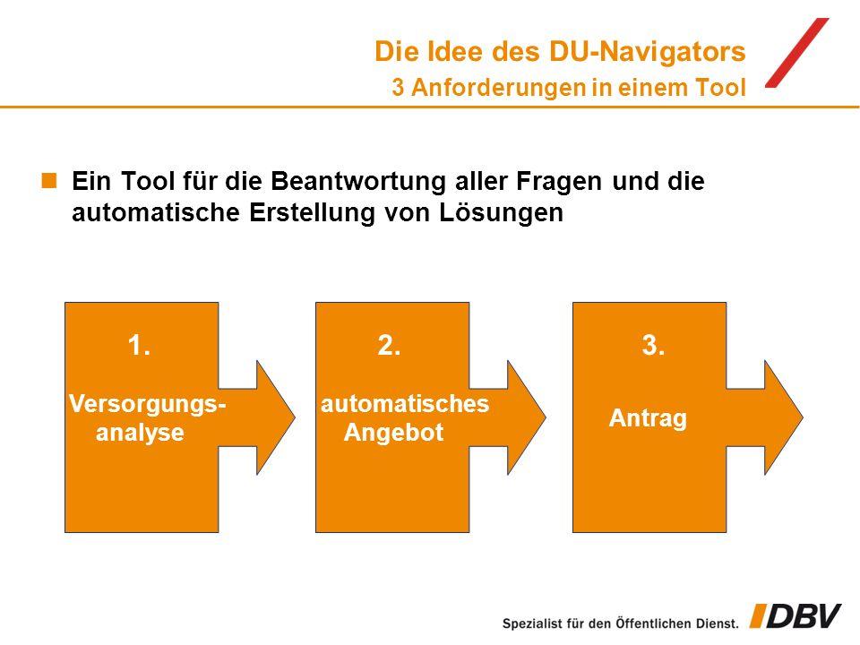 Die Idee des DU-Navigators 3 Anforderungen in einem Tool Versorgungs- analyse automatisches Angebot Antrag 1.2.3. Ein Tool für die Beantwortung aller