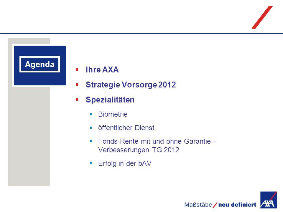 Agenda Ihre AXA Strategie Vorsorge 2012 Spezialitäten Biometrie öffentlicher Dienst Fonds-Rente mit und ohne Garantie – Verbesserungen TG 2012 Erfolg