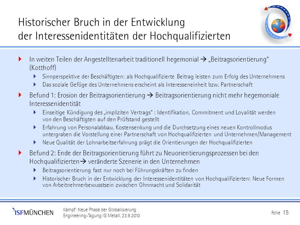 Kämpf: Neue Phase der Globalisierung Engineering-Tagung IG Metall, 23.9.2010 Folie 15 Historischer Bruch in der Entwicklung der Interessenidentitäten