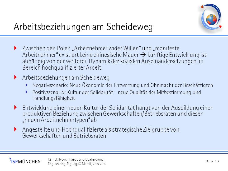 Kämpf: Neue Phase der Globalisierung Engineering-Tagung IG Metall, 23.9.2010 Folie 17 Arbeitsbeziehungen am Scheideweg Zwischen den Polen Arbeitnehmer