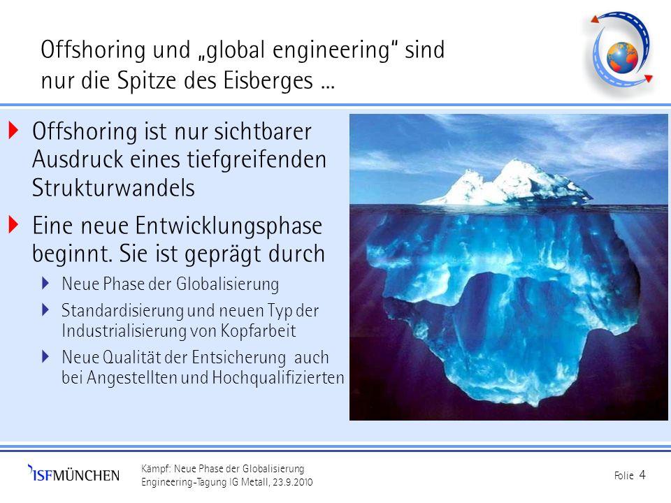 Kämpf: Neue Phase der Globalisierung Engineering-Tagung IG Metall, 23.9.2010 Folie 4 Offshoring ist nur sichtbarer Ausdruck eines tiefgreifenden Struk