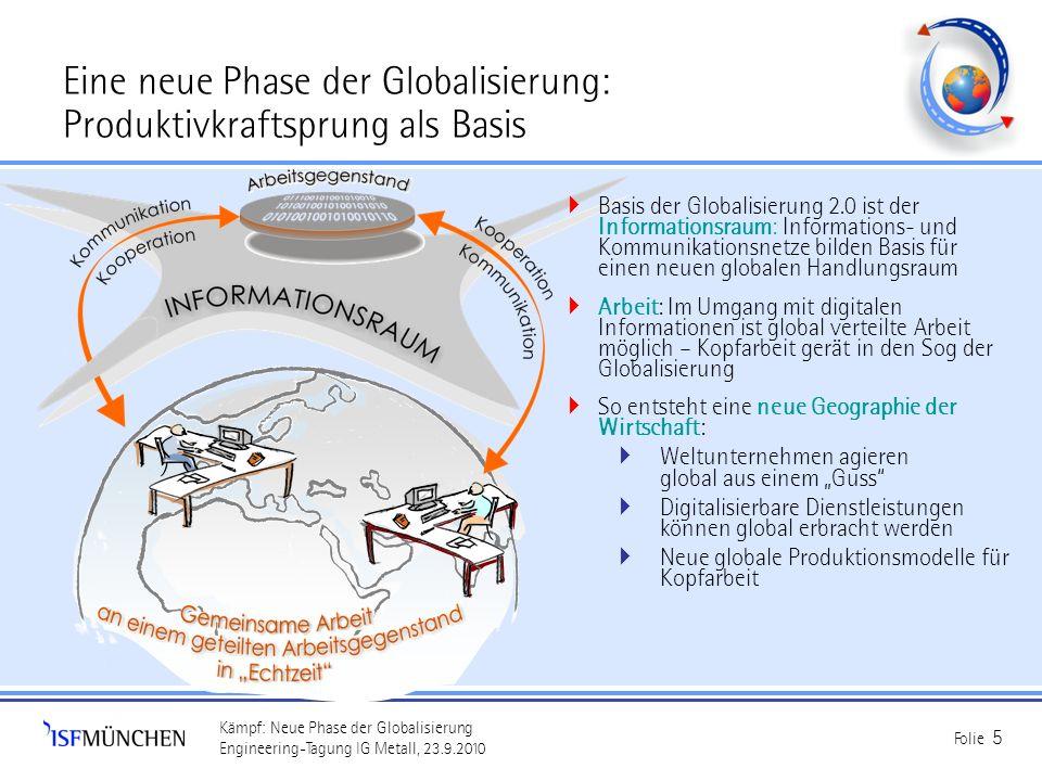 Kämpf: Neue Phase der Globalisierung Engineering-Tagung IG Metall, 23.9.2010 Folie 5 Eine neue Phase der Globalisierung: Produktivkraftsprung als Basi