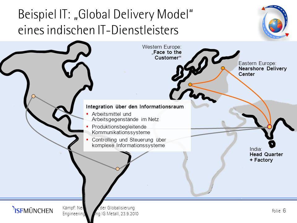 Kämpf: Neue Phase der Globalisierung Engineering-Tagung IG Metall, 23.9.2010 Folie 6 Beispiel IT: Global Delivery Model eines indischen IT-Dienstleist