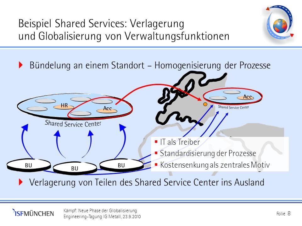 Kämpf: Neue Phase der Globalisierung Engineering-Tagung IG Metall, 23.9.2010 Folie 8 Beispiel Shared Services: Verlagerung und Globalisierung von Verw