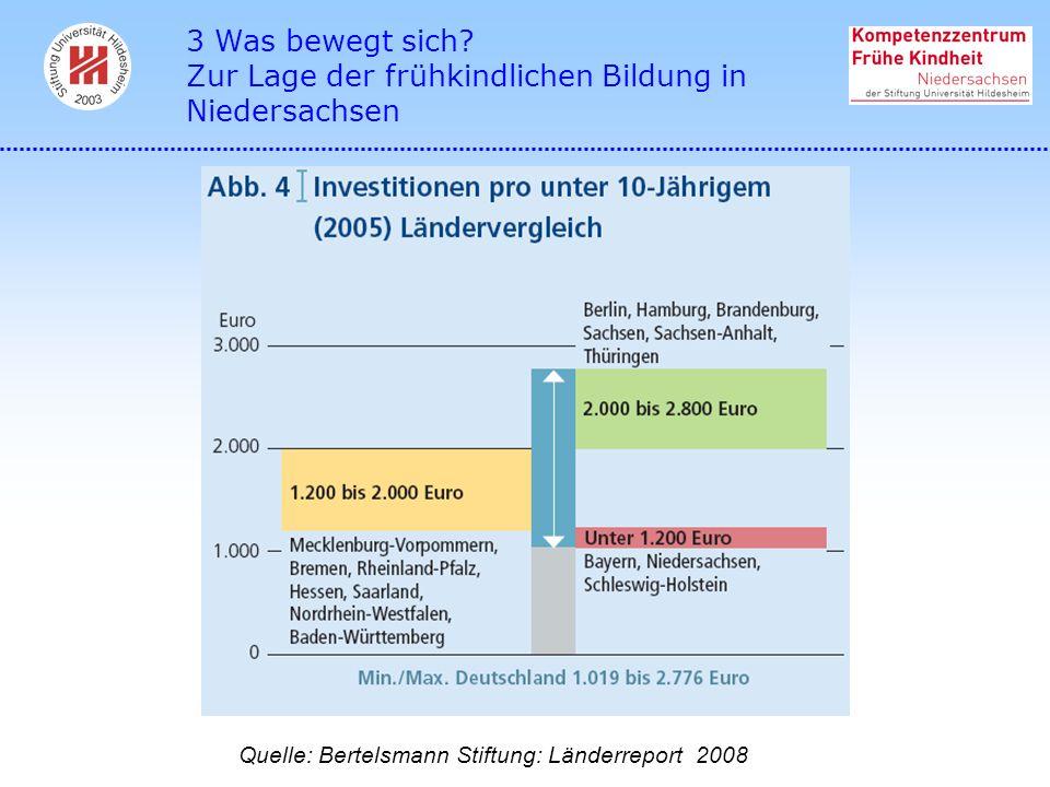 Quelle: Bertelsmann Stiftung: Länderreport 2008 3 Was bewegt sich? Zur Lage der frühkindlichen Bildung in Niedersachsen