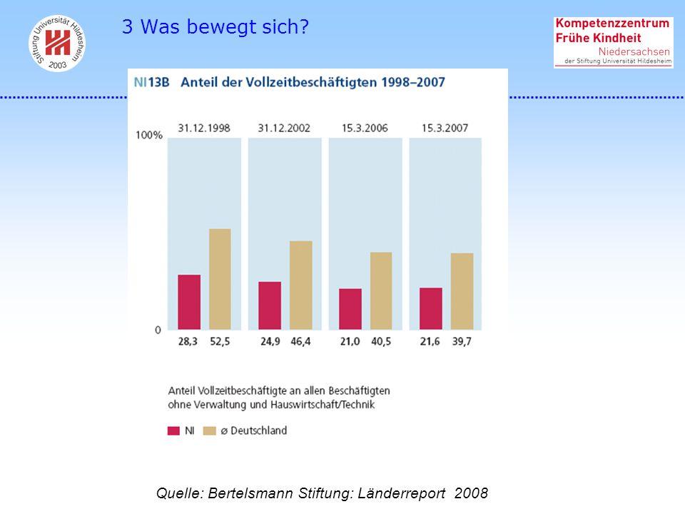 Quelle: Bertelsmann Stiftung: Länderreport 2008 3 Was bewegt sich?