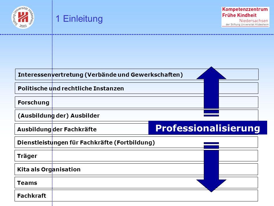 Fachkraft Teams Kita als Organisation Träger Dienstleistungen für Fachkräfte (Fortbildung) Ausbildung der Fachkräfte (Ausbildung der) Ausbilder Forsch