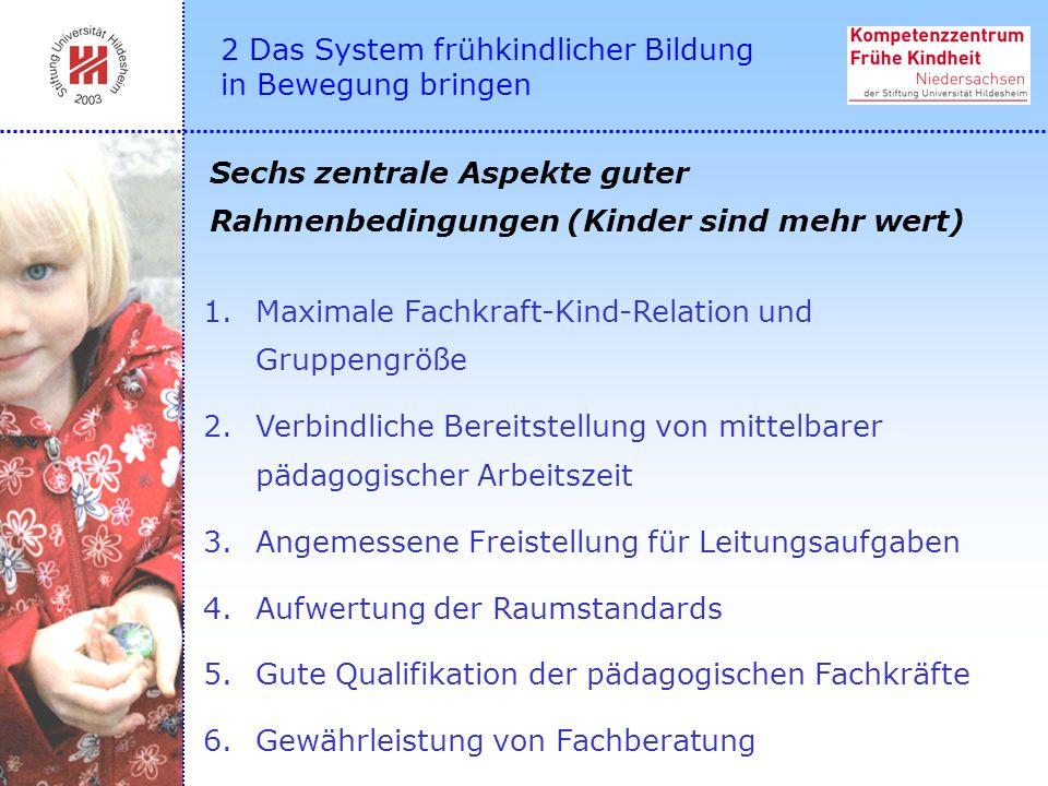 1.Maximale Fachkraft-Kind-Relation und Gruppengröße 2.Verbindliche Bereitstellung von mittelbarer pädagogischer Arbeitszeit 3.Angemessene Freistellung