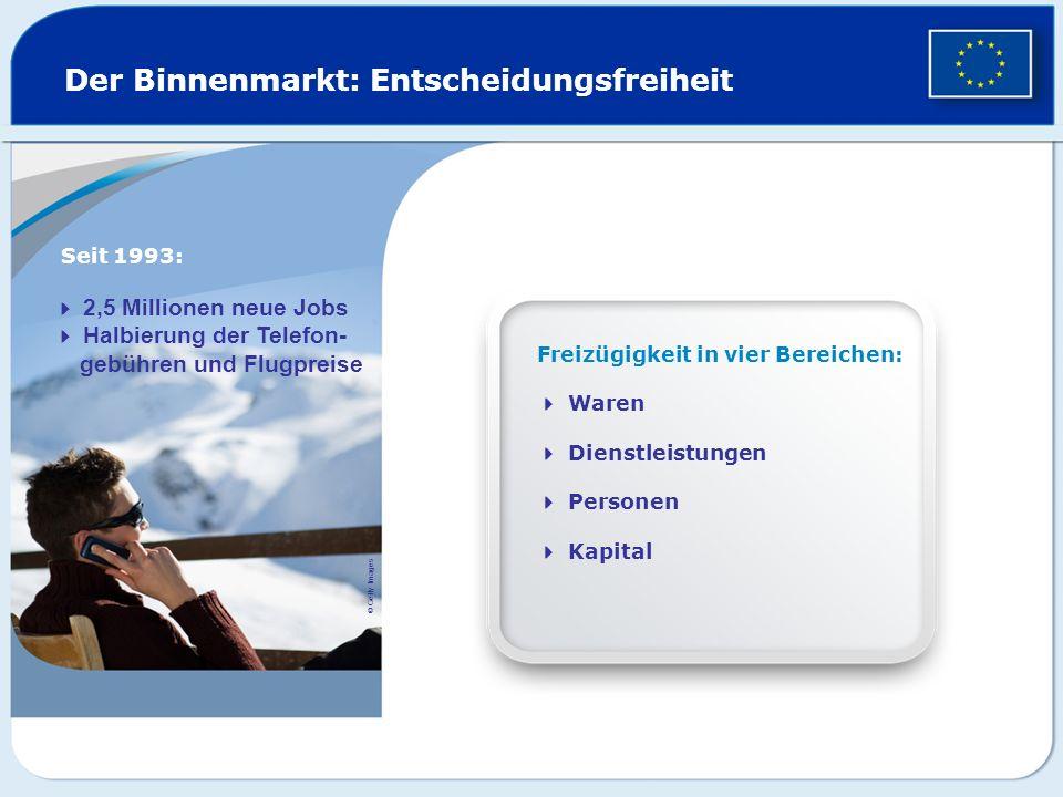 Der Binnenmarkt: Entscheidungsfreiheit Seit 1993: 2,5 Millionen neue Jobs Halbierung der Telefon- gebühren und Flugpreise Freizügigkeit in vier Bereic