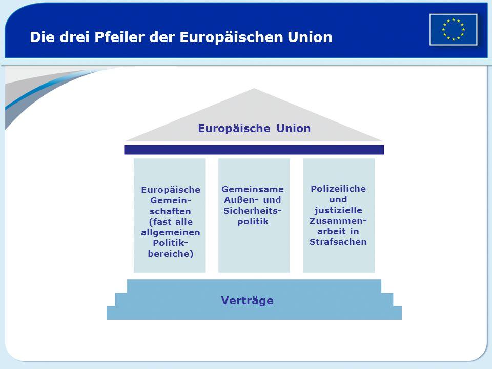Die drei Pfeiler der Europäischen Union Europäische Union Verträge Europäische Gemein- schaften (fast alle allgemeinen Politik- bereiche) Gemeinsame A