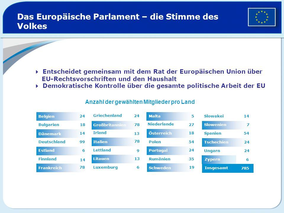 Zypern Das Europäische Parlament – die Stimme des Volkes 13 78 6 24 Luxemburg Litauen 9 Lettland Italien 13 Irland Großbritannien Griechenland 78 Fran