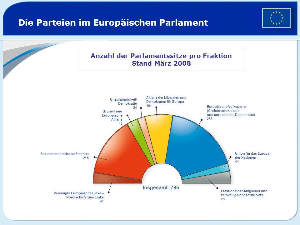Die Parteien im Europäischen Parlament Anzahl der Parlamentssitze pro Fraktion Stand März 2008 Vereinigte Europäische Linke – Nordische Grüne Linke 41
