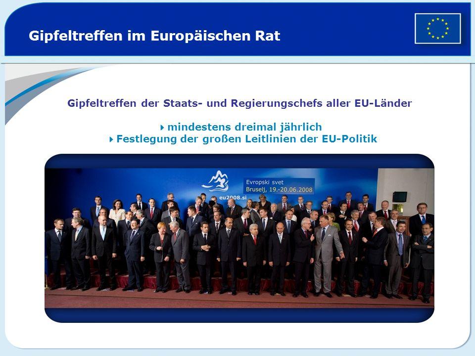 Gipfeltreffen im Europäischen Rat Gipfeltreffen der Staats- und Regierungschefs aller EU-Länder mindestens dreimal jährlich Festlegung der großen Leit