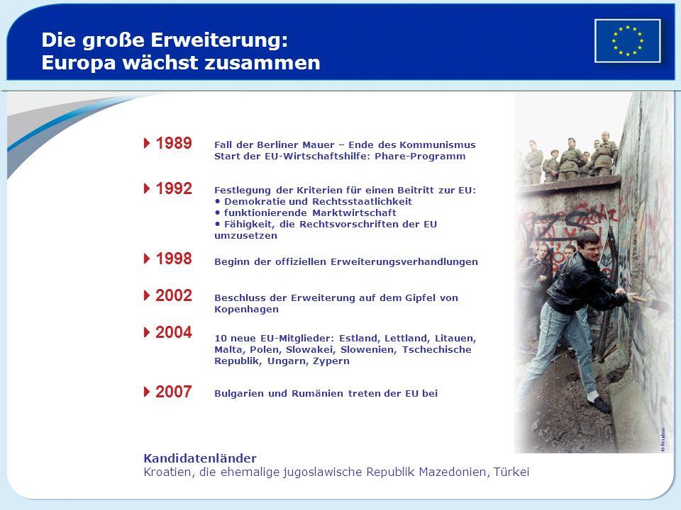 Die große Erweiterung: Europa wächst zusammen Fall der Berliner Mauer – Ende des Kommunismus Start der EU-Wirtschaftshilfe: Phare-Programm Festlegung