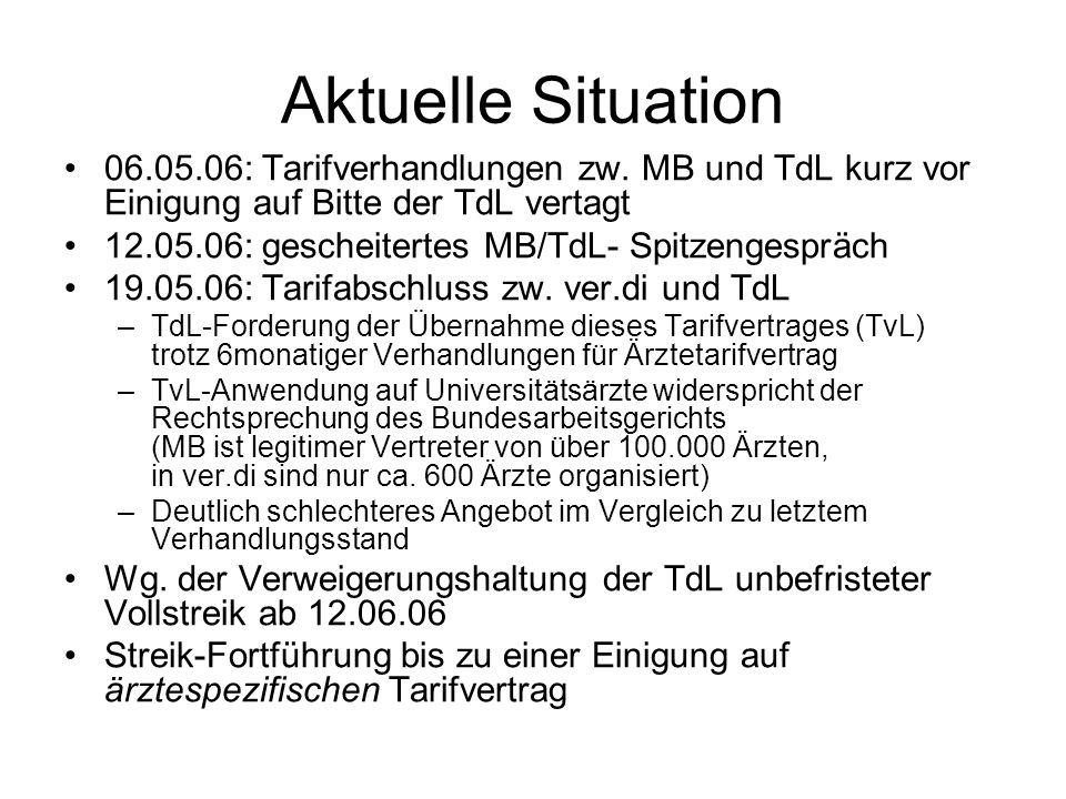Aktuelle Situation 06.05.06: Tarifverhandlungen zw. MB und TdL kurz vor Einigung auf Bitte der TdL vertagt 12.05.06: gescheitertes MB/TdL- Spitzengesp