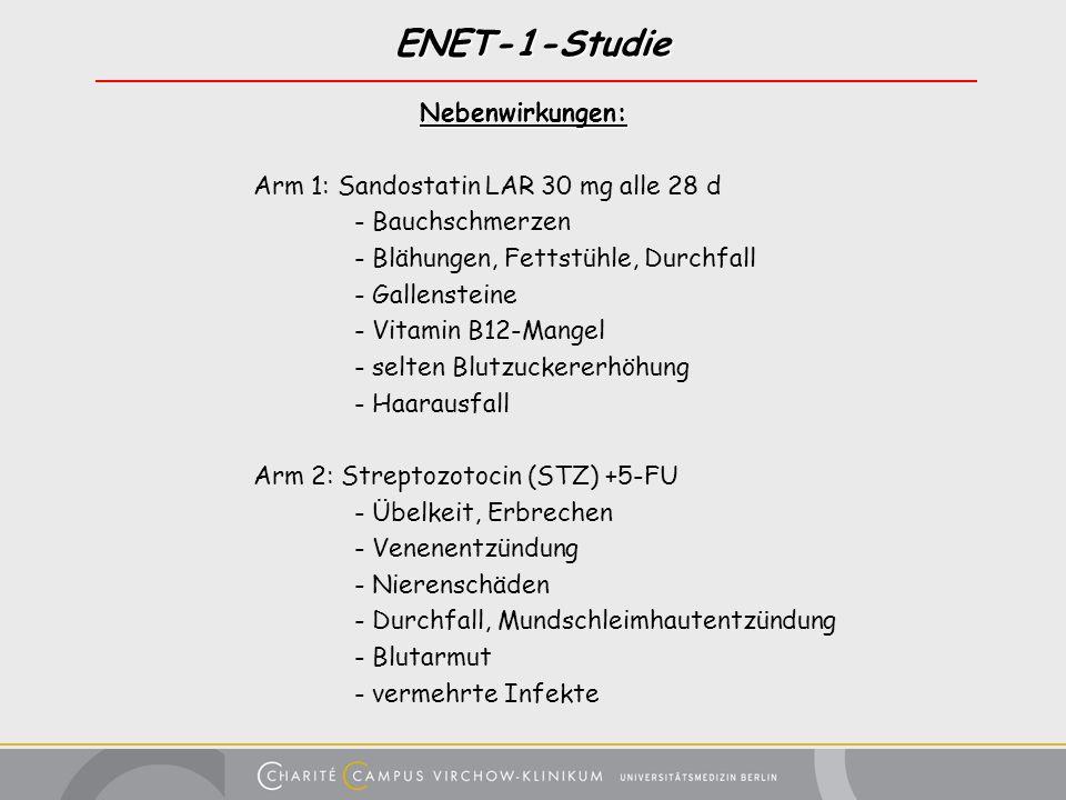 ENET-1-Studie Nebenwirkungen: Nebenwirkungen: Arm 1: Sandostatin LAR 30 mg alle 28 d - Bauchschmerzen - Blähungen, Fettstühle, Durchfall - Gallenstein
