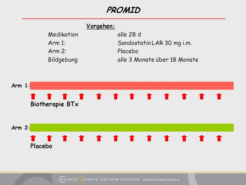 PROMID Vorgehen: Vorgehen: Medikation alle 28 d Arm 1: Sandostatin LAR 30 mg i.m. Arm 2: Placebo Bildgebung alle 3 Monate über 18 Monate Biotherapie B