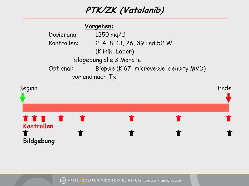 PTK/ZK (Vatalanib) Vorgehen: Vorgehen: Dosierung:1250 mg/d Kontrollen: 2, 4, 8, 13, 26, 39 und 52 W (Klinik, Labor) Bildgebung alle 3 Monate Optional: