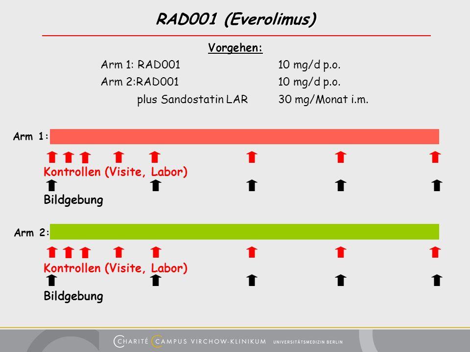RAD001 (Everolimus) Kontrollen (Visite, Labor) Bildgebung Arm 2: Arm 1: Kontrollen (Visite, Labor) Bildgebung Vorgehen: Vorgehen: Arm 1: RAD001 10 mg/