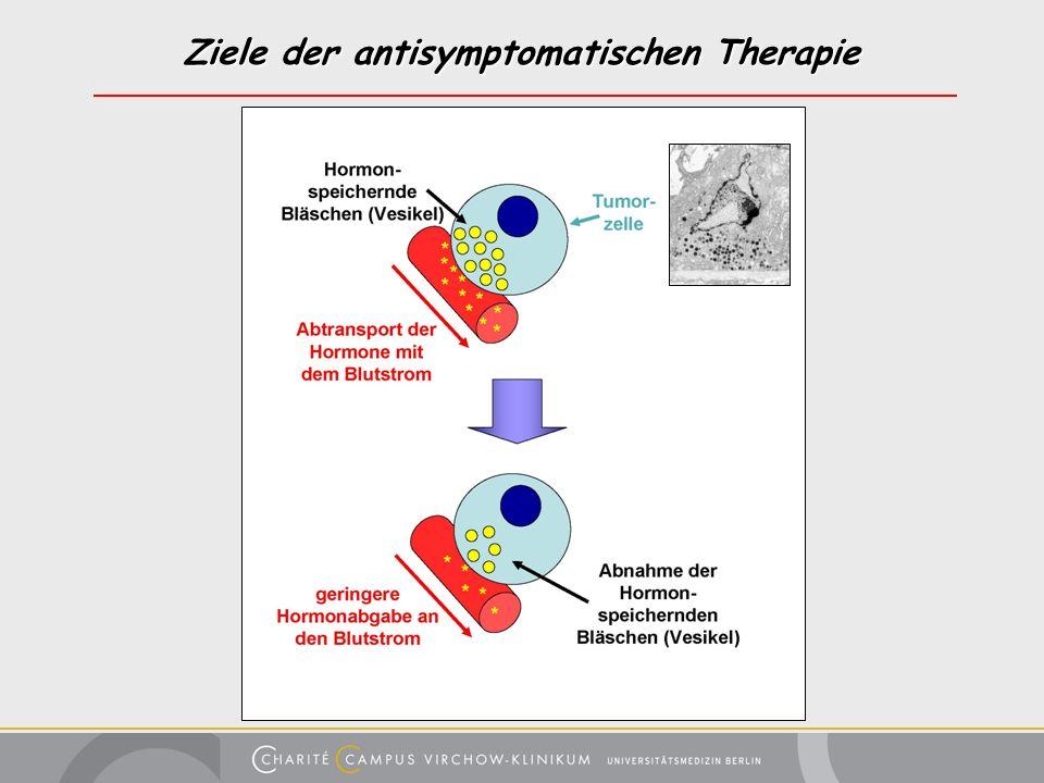 Ziele der antisymptomatischen Therapie