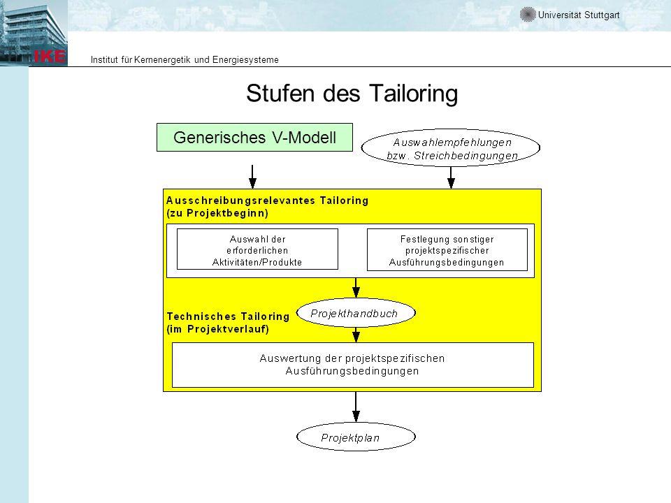 Universität Stuttgart Institut für Kernenergetik und Energiesysteme Stufen des Tailoring Generisches V-Modell