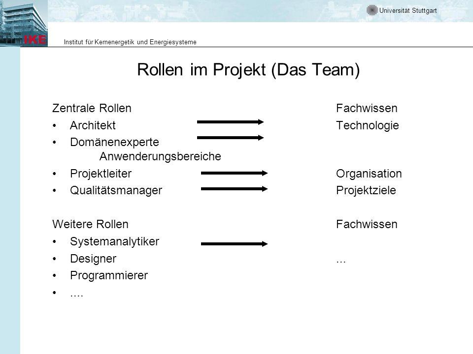 Universität Stuttgart Institut für Kernenergetik und Energiesysteme Rollen im Projekt (Das Team) Zentrale RollenFachwissen ArchitektTechnologie Domäne