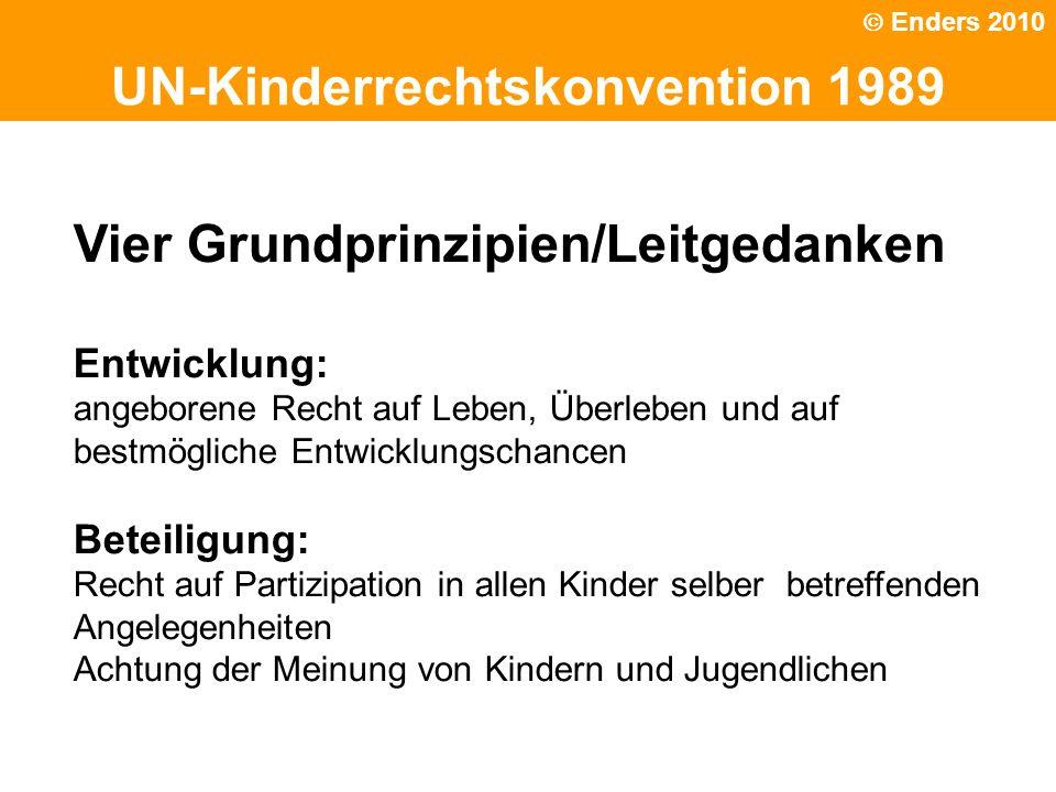Politische Grundhaltung UN-Kinderrechtskonvention 1989 Vier Grundprinzipien/Leitgedanken Entwicklung: angeborene Recht auf Leben, Überleben und auf be