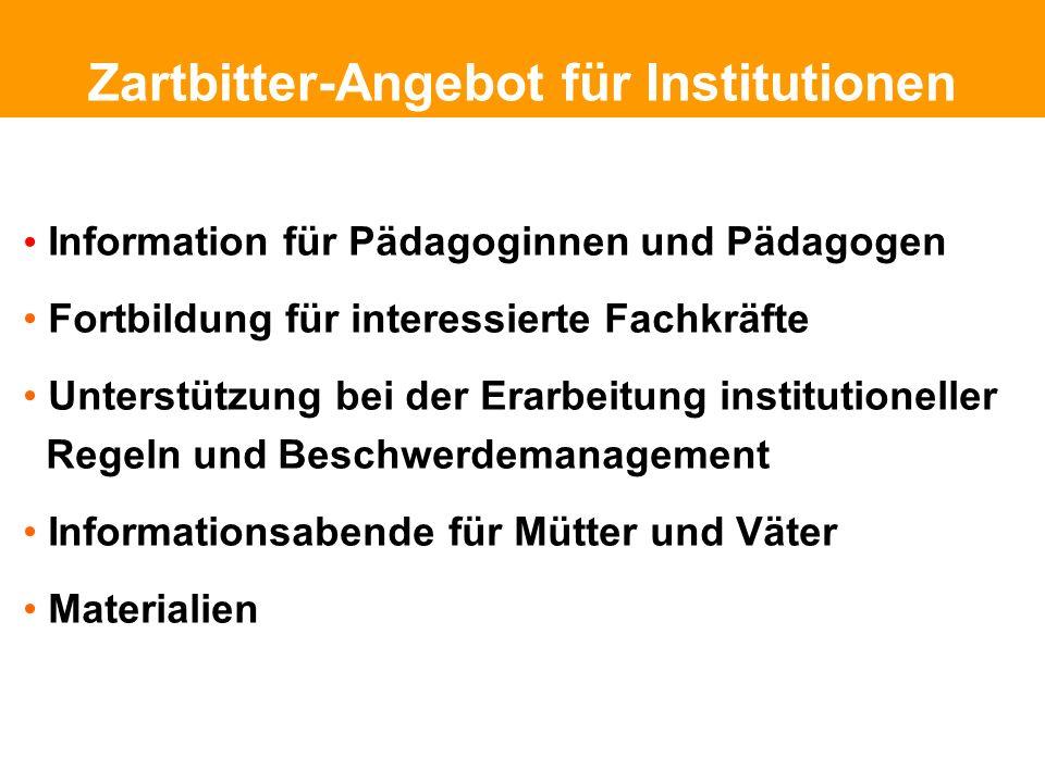 Politische Grundhaltung Zartbitter-Angebot für Institutionen Information für Pädagoginnen und Pädagogen Fortbildung für interessierte Fachkräfte Unter