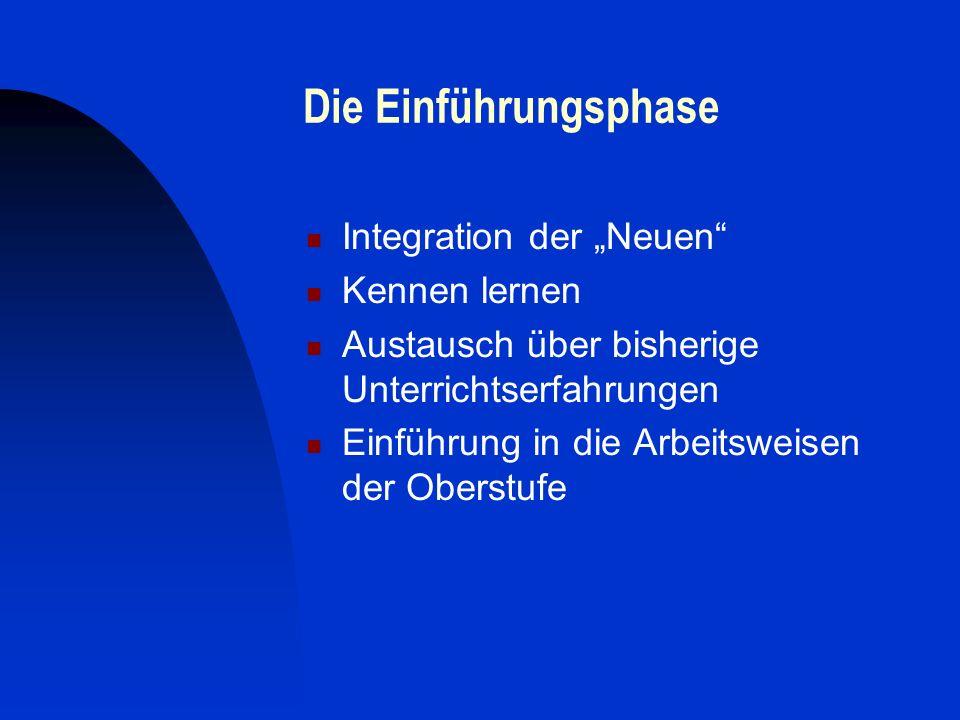 Unterricht in der Einführungsphase 12 Fächer Pflichtunterricht (im Klassenverband) 3-stündige Fächer: Deutsch, 1.
