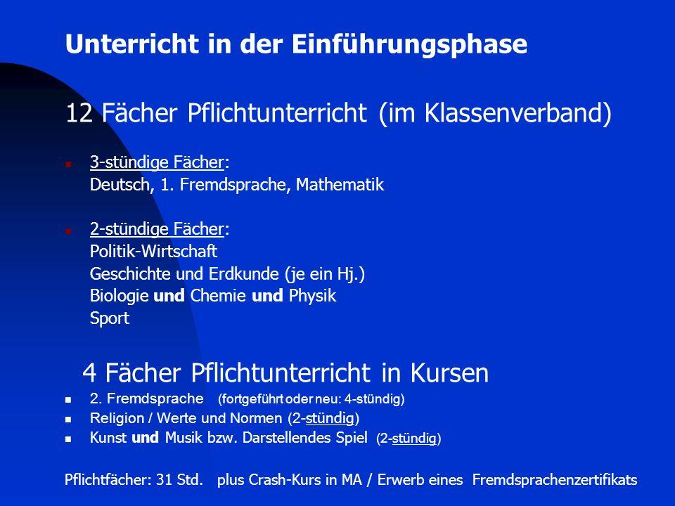 Unterricht in der Einführungsphase 12 Fächer Pflichtunterricht (im Klassenverband) 3-stündige Fächer: Deutsch, 1. Fremdsprache, Mathematik 2-stündige