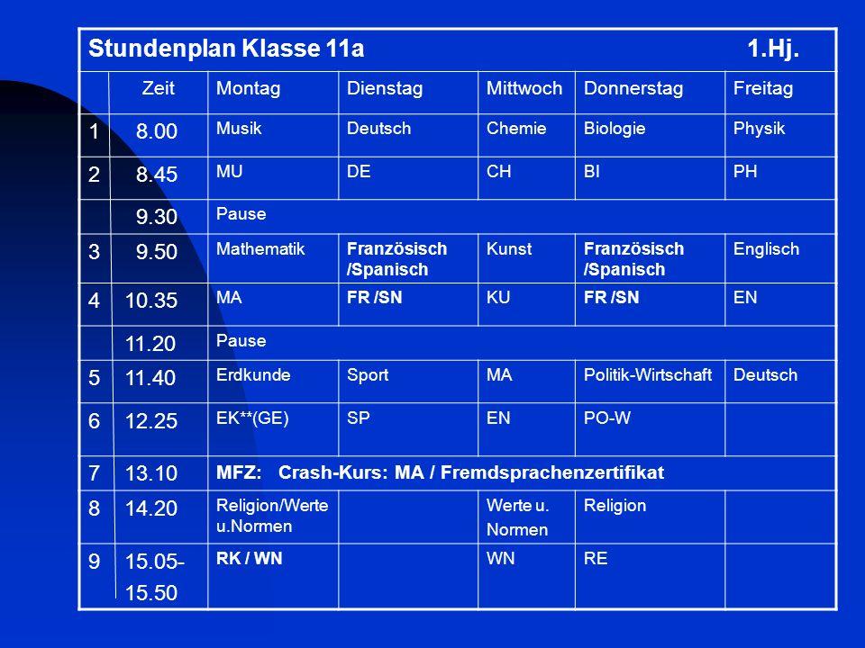 Stundenplan Klasse 11a 1.Hj. ZeitMontagDienstagMittwochDonnerstagFreitag 1 8.00 MusikDeutschChemieBiologiePhysik 2 8.45 MUDECHBIPH 9.30 Pause 3 9.50 M