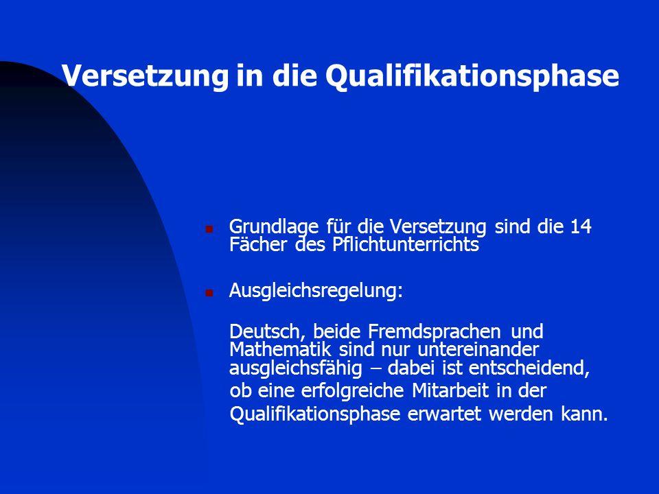 Versetzung in die Qualifikationsphase Grundlage für die Versetzung sind die 14 Fächer des Pflichtunterrichts Ausgleichsregelung: Deutsch, beide Fremds