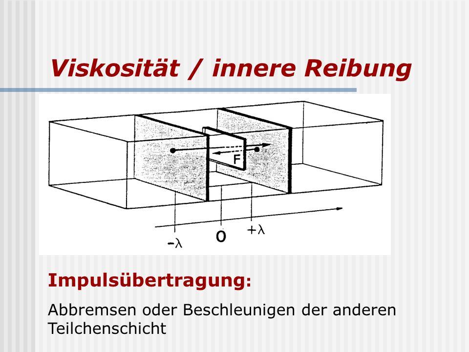 Viskosität / innere Reibung Impulsübertragung : Abbremsen oder Beschleunigen der anderen Teilchenschicht