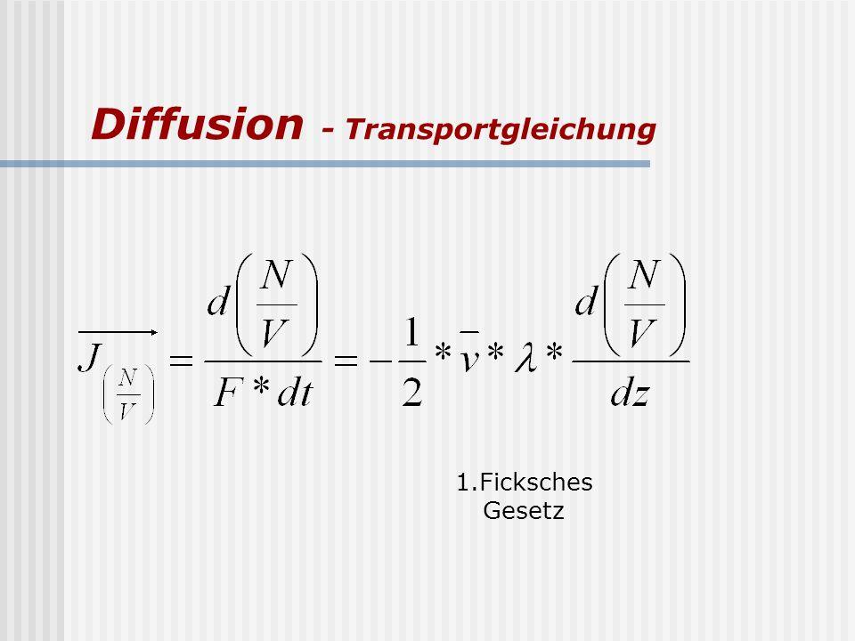 Diffusion - Transportgleichung 1.Ficksches Gesetz