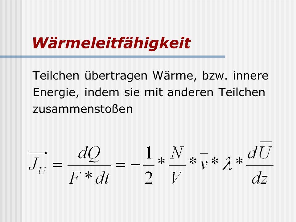 Wärmeleitfähigkeit Teilchen übertragen Wärme, bzw. innere Energie, indem sie mit anderen Teilchen zusammenstoßen