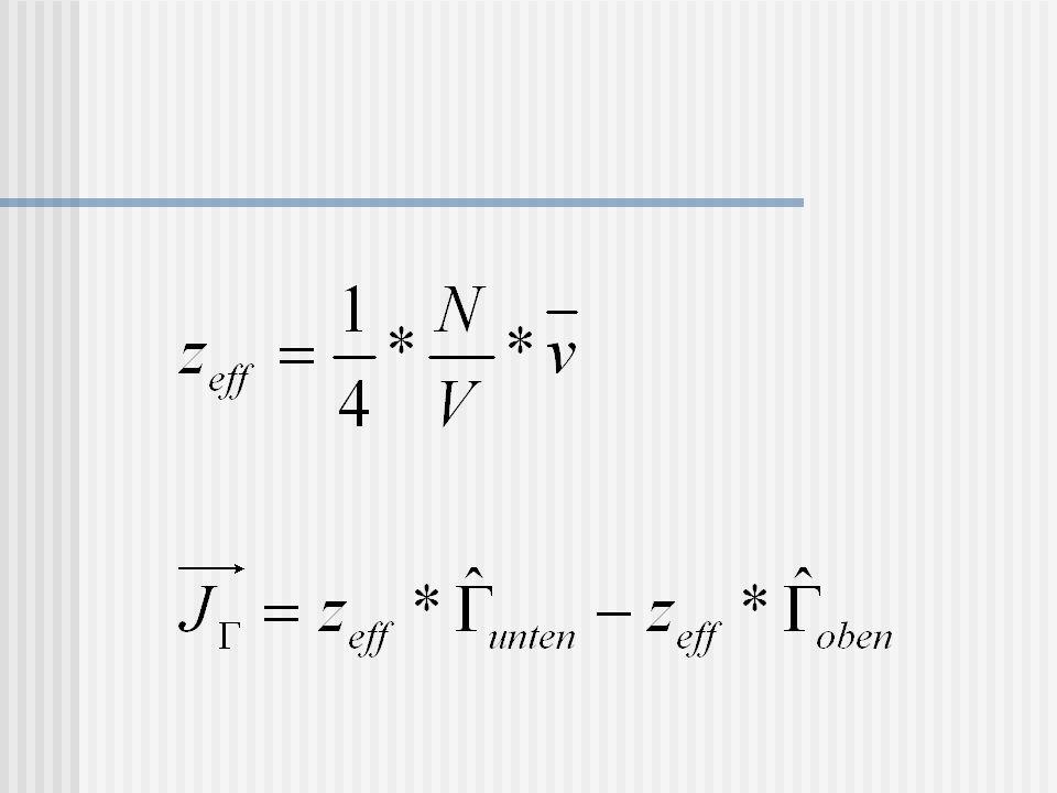 1.) Eichkurve aufnehmen mit N2 bis 400 torr Gas schrittweise ablassen Spannung ablesen (geringer Druckbereich ist wichtig) 2.) Gefäß mit N2 füllen, H2 zugeben Gleichgewicht einstellen lassen Spannung ablesen (circa 10 Werte) Versuchsdurchführung