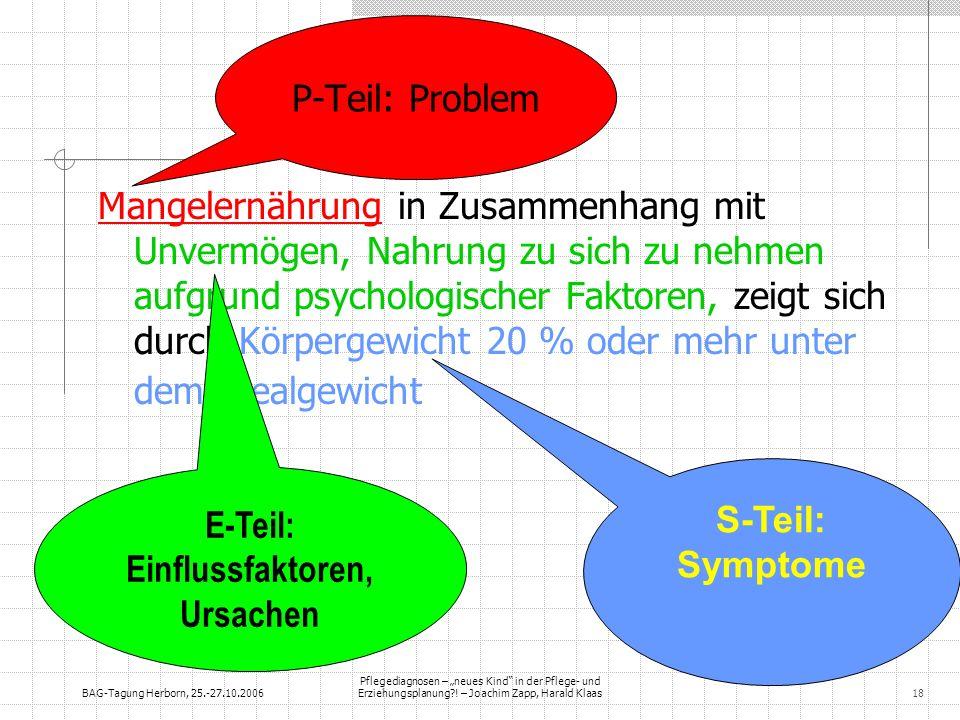 BAG-Tagung Herborn, 25.-27.10.2006 Pflegediagnosen – neues Kind in der Pflege- und Erziehungsplanung?! – Joachim Zapp, Harald Klaas18 Mangelernährung