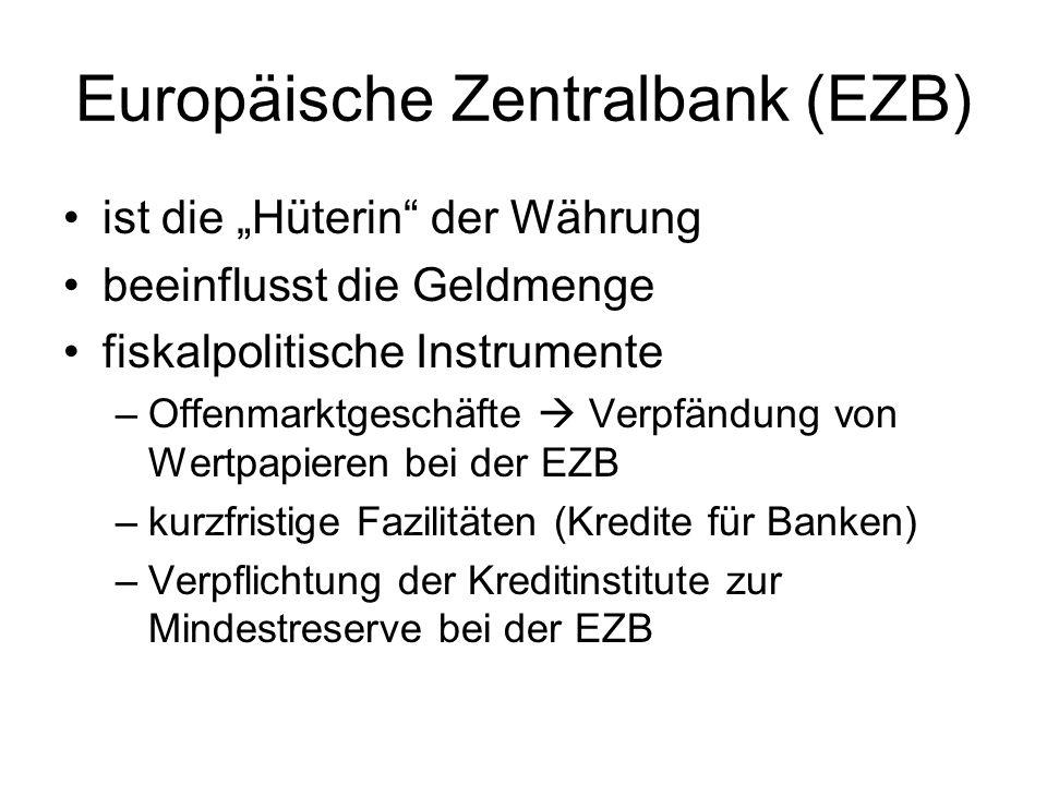 Europäische Zentralbank (EZB) ist die Hüterin der Währung beeinflusst die Geldmenge fiskalpolitische Instrumente –Offenmarktgeschäfte Verpfändung von