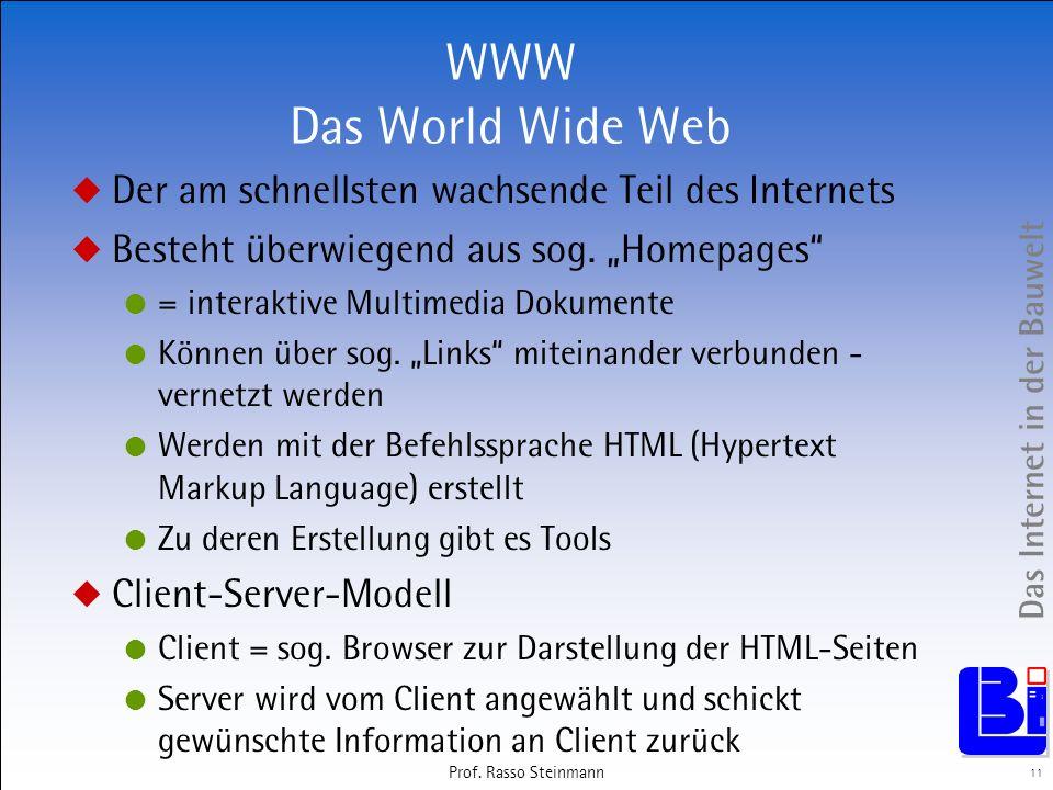 Das Internet in der Bauwelt 11 Prof. Rasso Steinmann WWW Das World Wide Web Der am schnellsten wachsende Teil des Internets Besteht überwiegend aus so