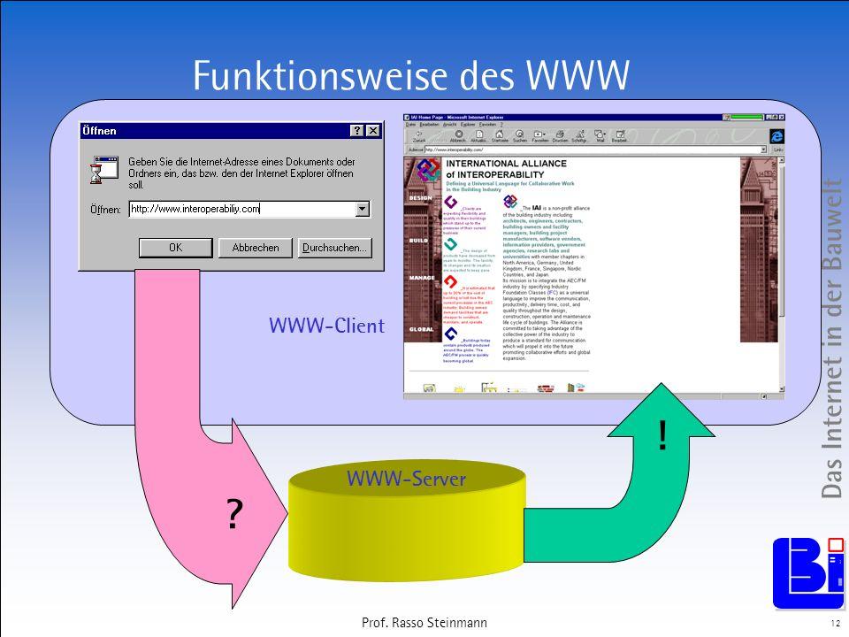 Das Internet in der Bauwelt 12 Prof. Rasso Steinmann Funktionsweise des WWW WWW-Server ? ! WWW-Client