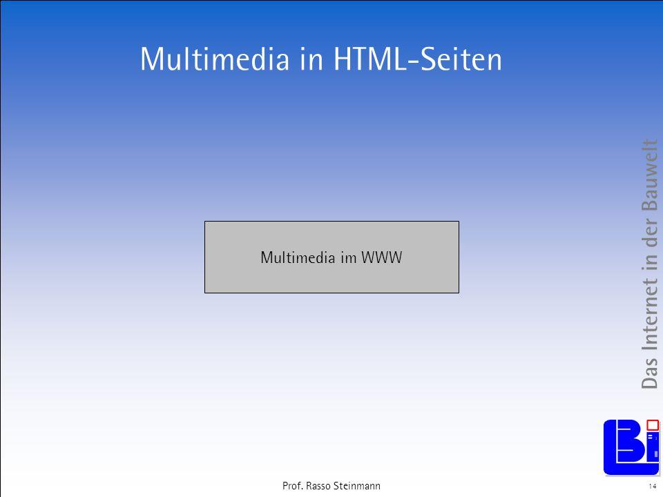 Das Internet in der Bauwelt 14 Prof. Rasso Steinmann Multimedia in HTML-Seiten Multimedia im WWW