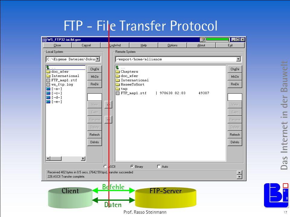 Das Internet in der Bauwelt 17 Prof. Rasso Steinmann FTP - File Transfer Protocol ClientFTP-Server Befehle Daten